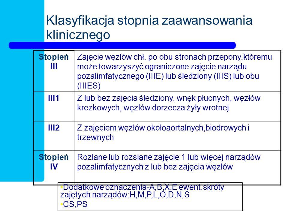Klasyfikacja stopnia zaawansowania klinicznego Dodatkowe oznaczenia-A,B,X,E ewent.skróty zajętych narządów:H,M,P,L,O,D,N,S CS,PS Stopień III Zajęcie węzłów chł.