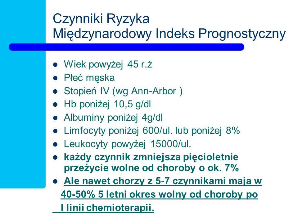 Czynniki Ryzyka Międzynarodowy Indeks Prognostyczny Wiek powyżej 45 r.ż Płeć męska Stopień IV (wg Ann-Arbor ) Hb poniżej 10,5 g/dl Albuminy poniżej 4g/dl Limfocyty poniżej 600/ul.