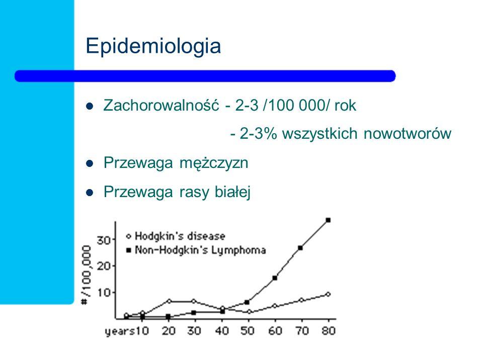 Epidemiologia Zachorowalność - 2-3 /100 000/ rok - 2-3% wszystkich nowotworów Przewaga mężczyzn Przewaga rasy białej