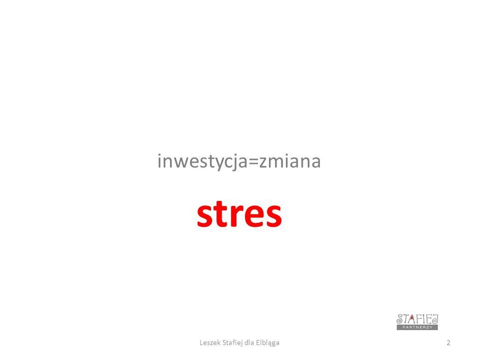 inwestycja=zmiana 2Leszek Stafiej dla Elbląga stres