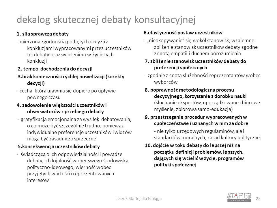 dekalog skutecznej debaty konsultacyjnej 1.
