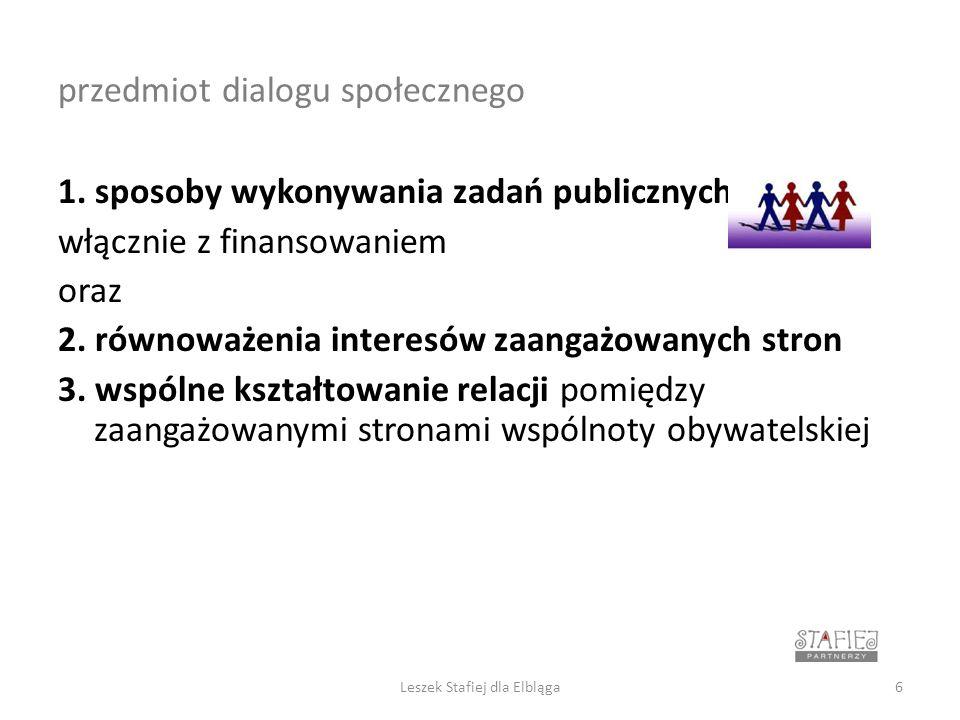 przedmiot dialogu społecznego 1.