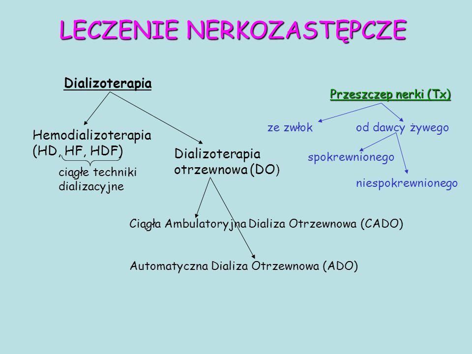 Dializoterapia Przeszczep nerki (Tx) Hemodializoterapia (HD, HF, HDF) ze zwłokod dawcy żywego spokrewnionego niespokrewnionego Dializoterapia otrzewnowa (DO ) ciągłe techniki dializacyjne Ciągła Ambulatoryjna Dializa Otrzewnowa (CADO) Automatyczna Dializa Otrzewnowa (ADO)