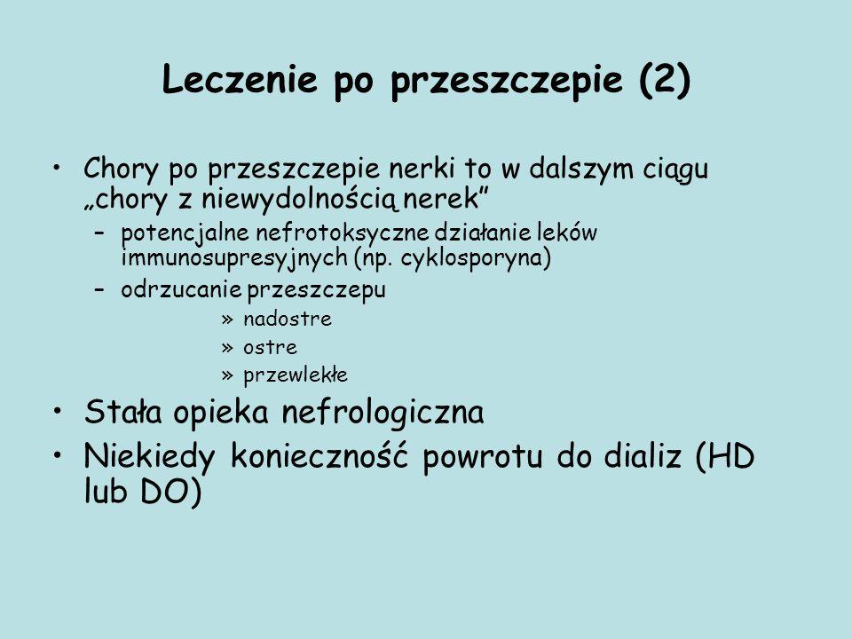 """Leczenie po przeszczepie (2) Chory po przeszczepie nerki to w dalszym ciągu """"chory z niewydolnością nerek"""" –potencjalne nefrotoksyczne działanie leków"""