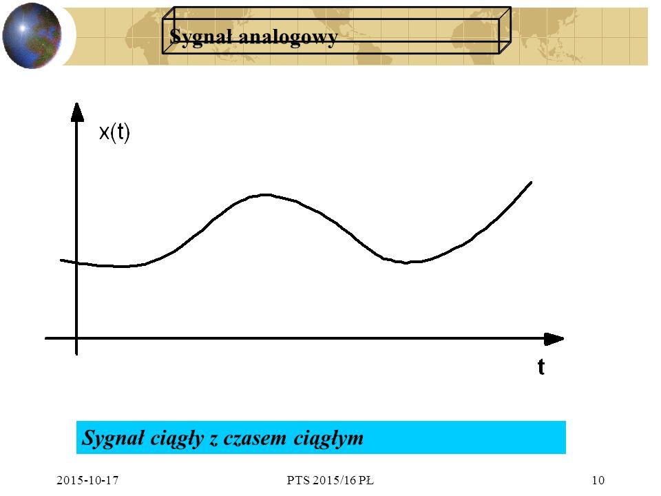 2015-10-17PTS 2015/16 PŁ10 Sygnał analogowy Sygnał ciągły z czasem ciągłym
