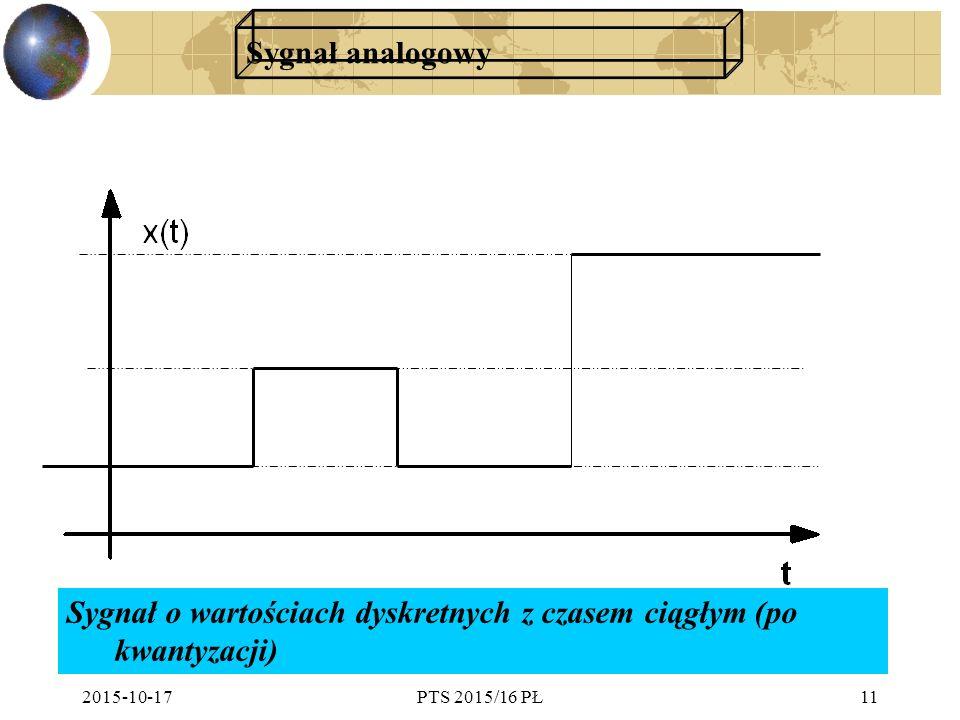 2015-10-17PTS 2015/16 PŁ11 Sygnał analogowy Sygnał o wartościach dyskretnych z czasem ciągłym (po kwantyzacji)
