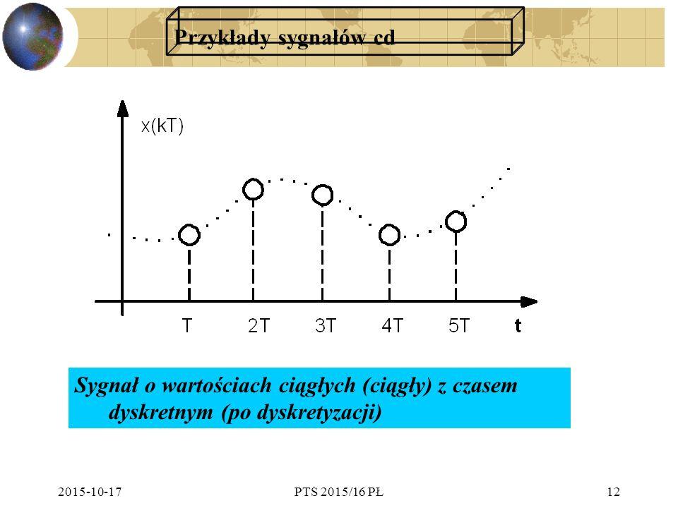 2015-10-17PTS 2015/16 PŁ12 Przykłady sygnałów cd Sygnał o wartościach ciągłych (ciągły) z czasem dyskretnym (po dyskretyzacji)