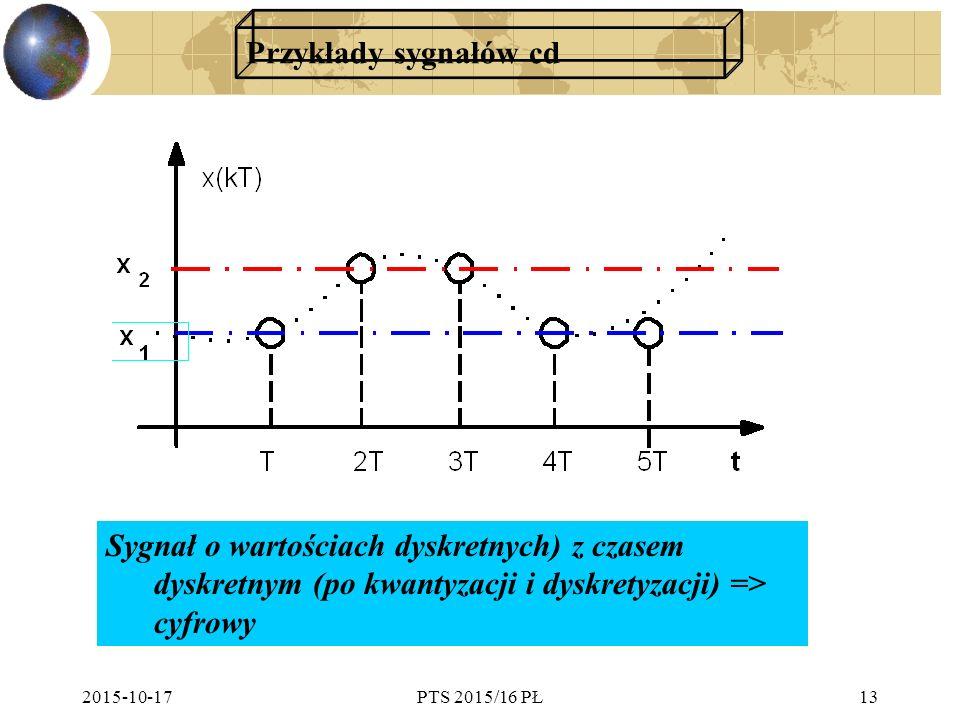 2015-10-17PTS 2015/16 PŁ13 Przykłady sygnałów cd Sygnał o wartościach dyskretnych) z czasem dyskretnym (po kwantyzacji i dyskretyzacji) => cyfrowy