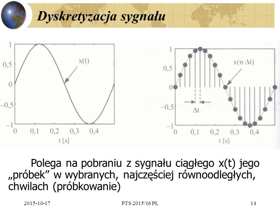 """2015-10-17PTS 2015/16 PŁ14 Dyskretyzacja sygnału Polega na pobraniu z sygnału ciągłego x(t) jego """"próbek"""" w wybranych, najczęściej równoodległych, chw"""