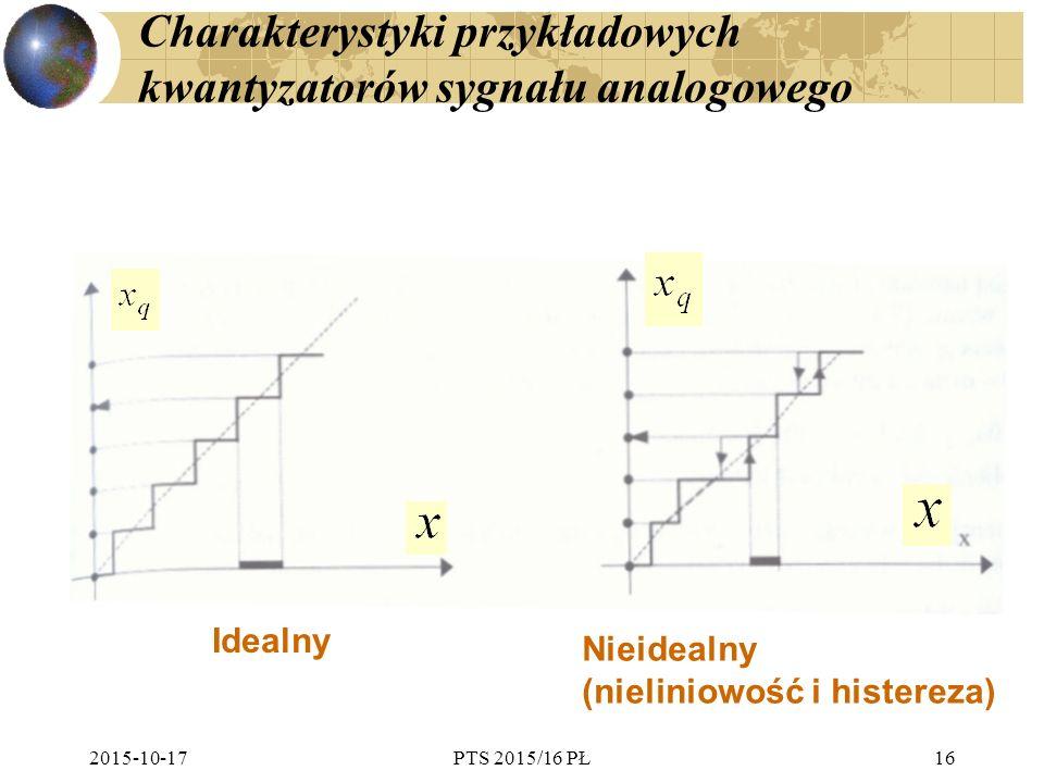 2015-10-17PTS 2015/16 PŁ16 Charakterystyki przykładowych kwantyzatorów sygnału analogowego Idealny Nieidealny (nieliniowość i histereza)