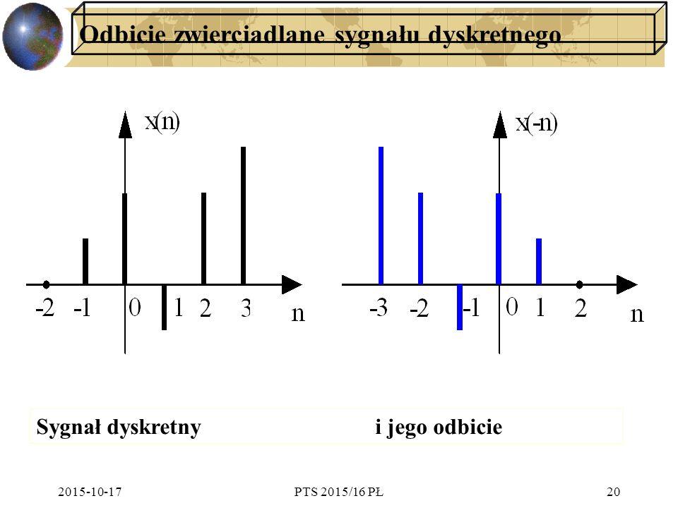 2015-10-17PTS 2015/16 PŁ20 Odbicie zwierciadlane sygnału dyskretnego Sygnał dyskretny i jego odbicie