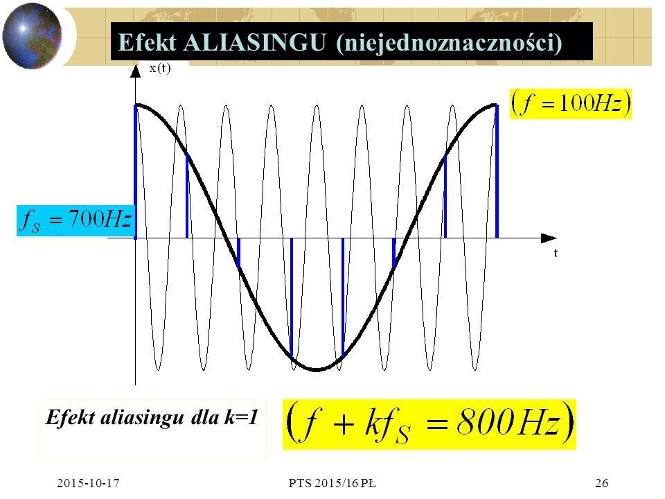 2015-10-17PTS 2015/16 PŁ26 Efekt aliasingu dla k=1 Efekt ALIASINGU (niejednoznaczności)