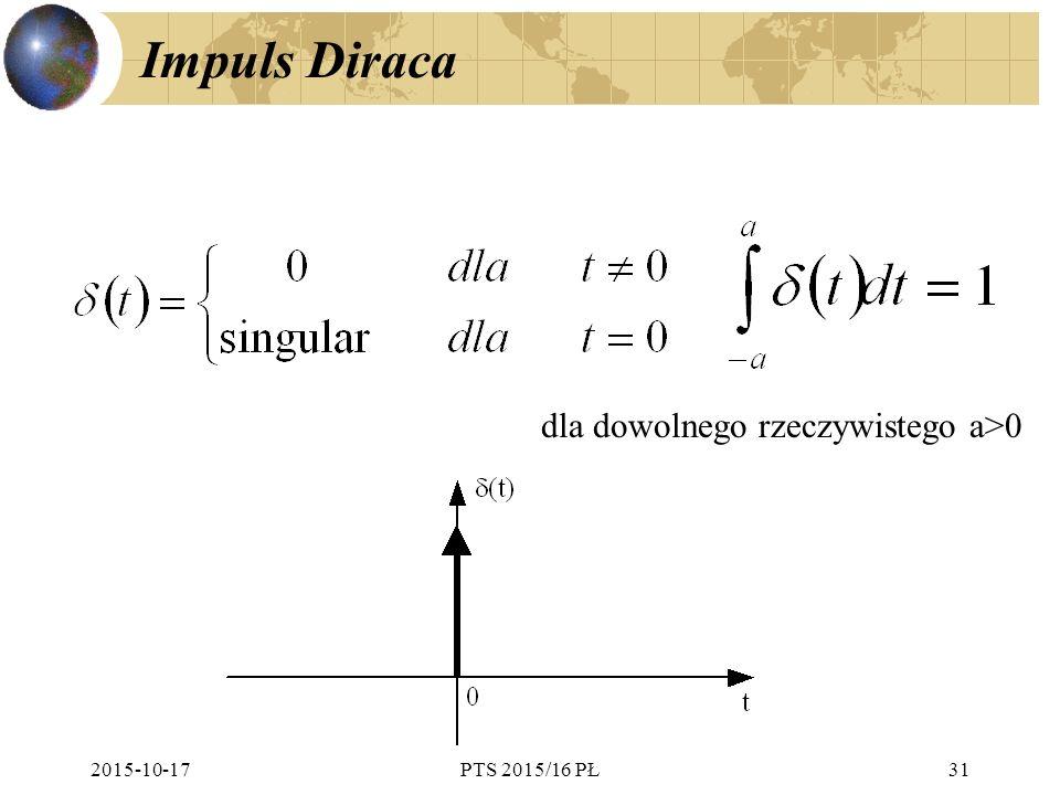 2015-10-17PTS 2015/16 PŁ31 Impuls Diraca dla dowolnego rzeczywistego a>0