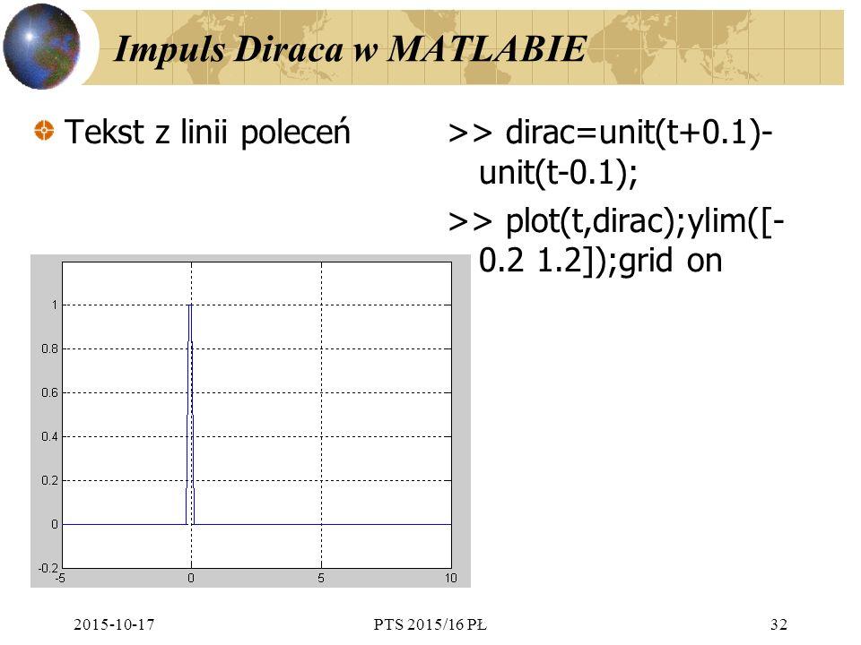 2015-10-17PTS 2015/16 PŁ32 Impuls Diraca w MATLABIE Tekst z linii poleceń>> dirac=unit(t+0.1)- unit(t-0.1); >> plot(t,dirac);ylim([- 0.2 1.2]);grid on