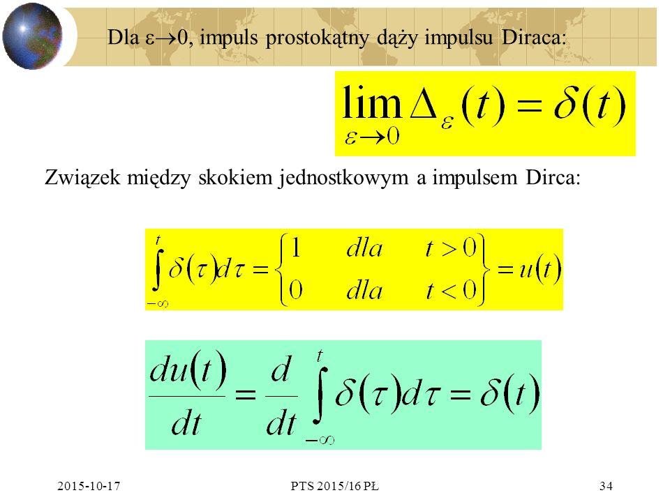 2015-10-17PTS 2015/16 PŁ34 Dla  0, impuls prostokątny dąży impulsu Diraca: Związek między skokiem jednostkowym a impulsem Dirca: