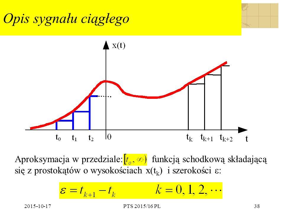 2015-10-17PTS 2015/16 PŁ38 Opis sygnału ciągłego Aproksymacja w przedziale: funkcją schodkową składającą się z prostokątów o wysokościach x(t k ) i sz