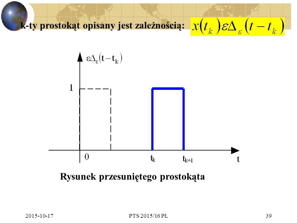 2015-10-17PTS 2015/16 PŁ39 k-ty prostokąt opisany jest zależnością: Rysunek przesuniętego prostokąta