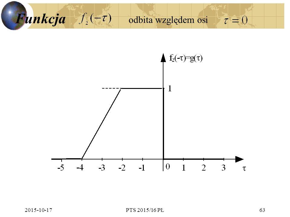 2015-10-17PTS 2015/16 PŁ63 Funkcja odbita względem osi