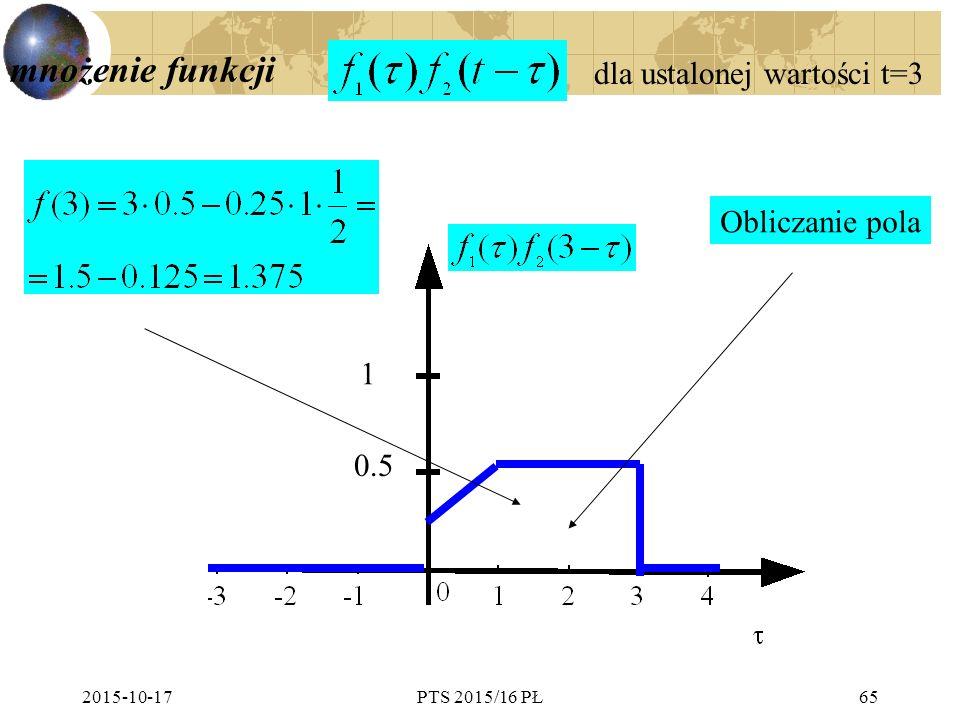 2015-10-17PTS 2015/16 PŁ65 mnożenie funkcji 1 dla ustalonej wartości t=3 0.5 Obliczanie pola
