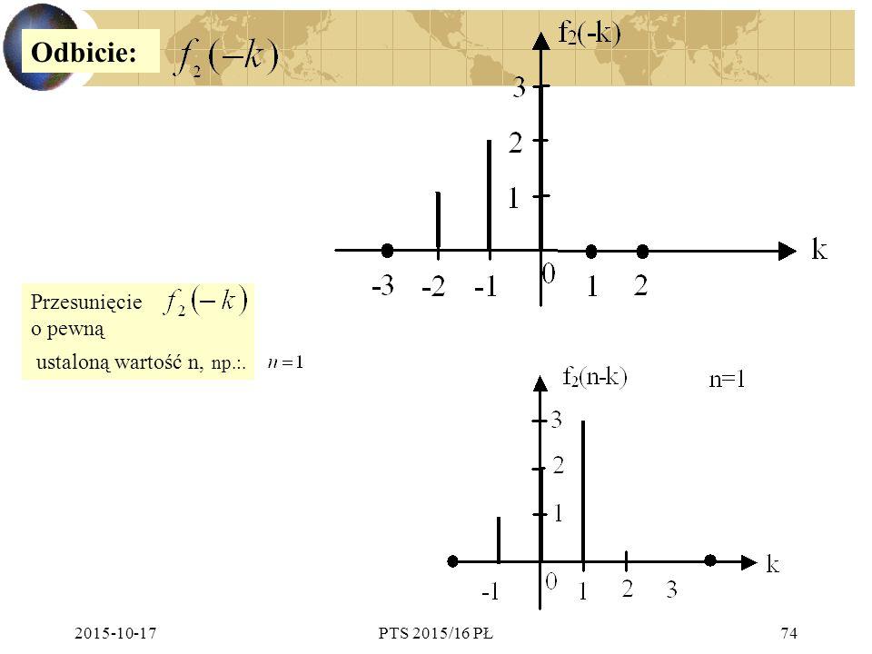 2015-10-17PTS 2015/16 PŁ74 Odbicie: Przesunięcie o pewną ustaloną wartość n, np.:.
