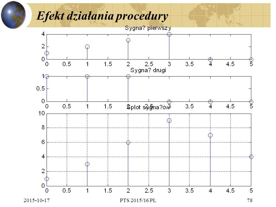 2015-10-17PTS 2015/16 PŁ78 Efekt działania procedury