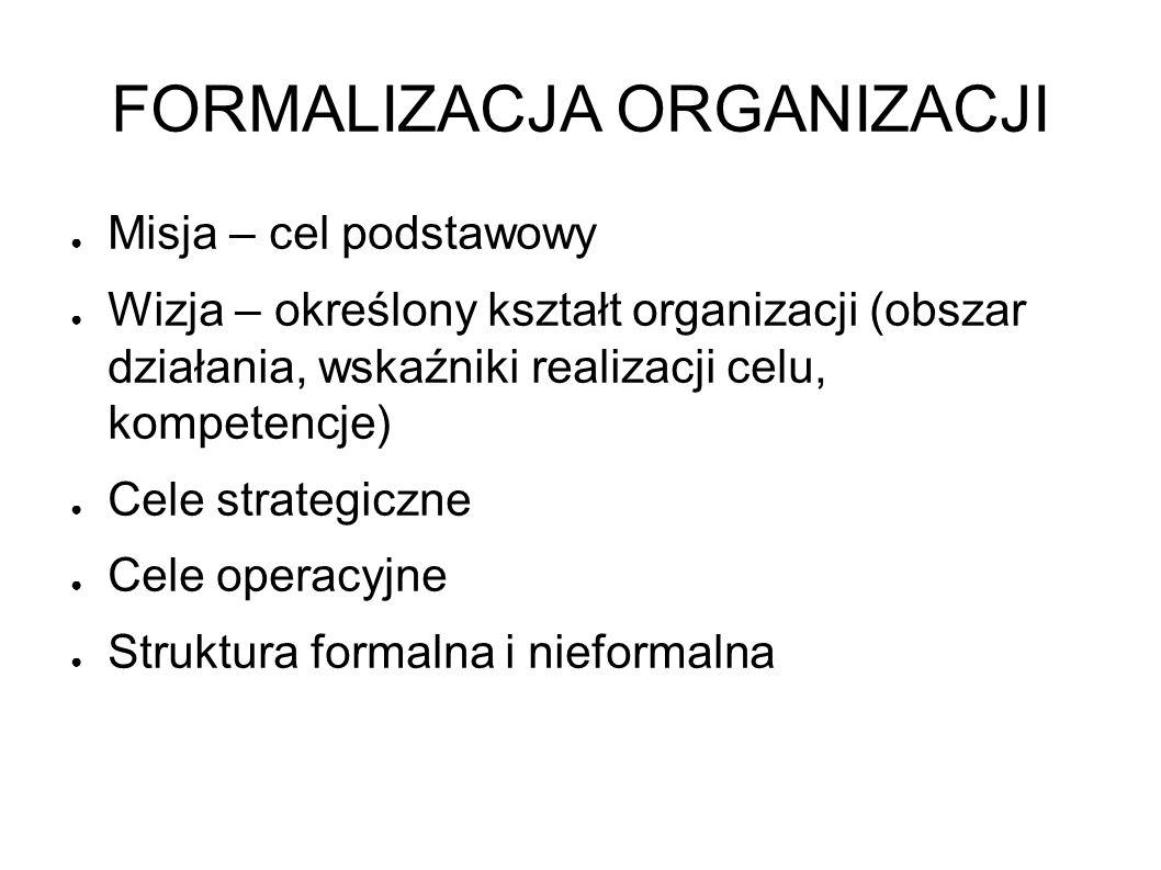FORMALIZACJA ORGANIZACJI ● Misja – cel podstawowy ● Wizja – określony kształt organizacji (obszar działania, wskaźniki realizacji celu, kompetencje) ●