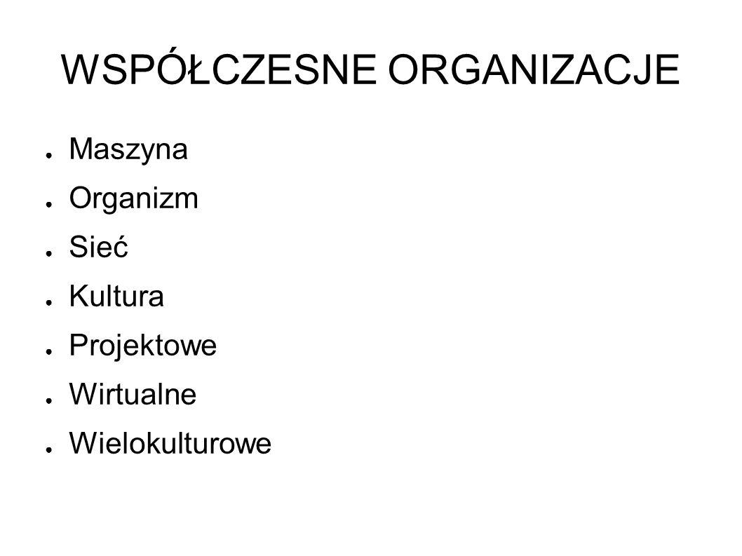 OTOCZENIE ORGANIZACJI ● Współczesne społeczeństwo to właściwie społeczeństwo organizacji: ● organizacje administracyjne, ● organizacje religijne, ● organizacje społeczne (w tym non-profit), ● organizacje polityczne.