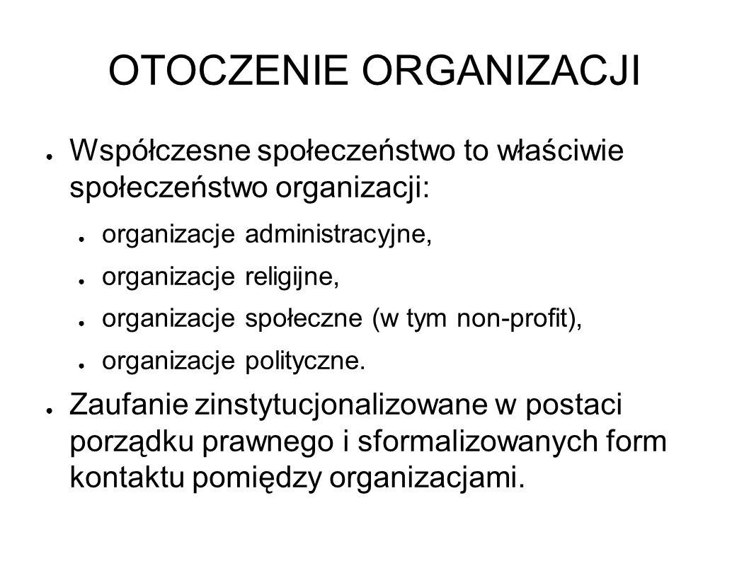 OTOCZENIE ORGANIZACJI ● Współczesne społeczeństwo to właściwie społeczeństwo organizacji: ● organizacje administracyjne, ● organizacje religijne, ● or