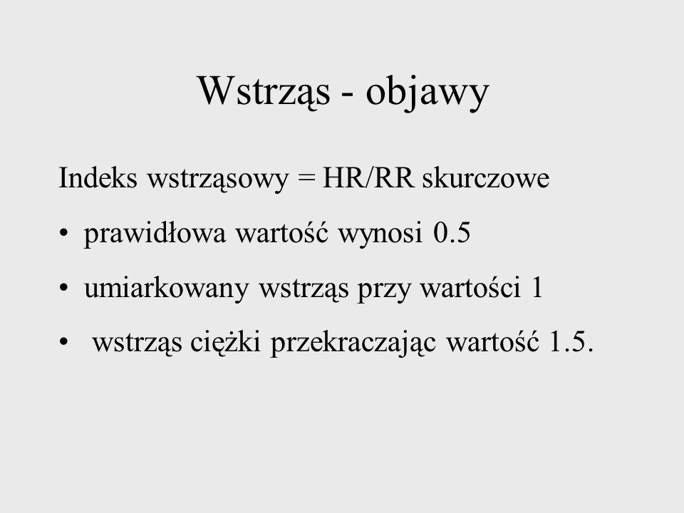 Wstrząs - objawy Indeks wstrząsowy = HR/RR skurczowe prawidłowa wartość wynosi 0.5 umiarkowany wstrząs przy wartości 1 wstrząs ciężki przekraczając wartość 1.5.
