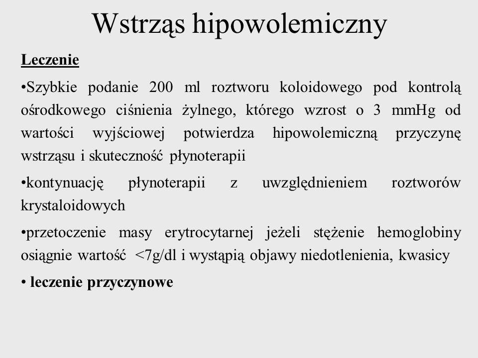 Wstrząs hipowolemiczny Leczenie Szybkie podanie 200 ml roztworu koloidowego pod kontrolą ośrodkowego ciśnienia żylnego, którego wzrost o 3 mmHg od wartości wyjściowej potwierdza hipowolemiczną przyczynę wstrząsu i skuteczność płynoterapii kontynuację płynoterapii z uwzględnieniem roztworów krystaloidowych przetoczenie masy erytrocytarnej jeżeli stężenie hemoglobiny osiągnie wartość <7g/dl i wystąpią objawy niedotlenienia, kwasicy leczenie przyczynowe