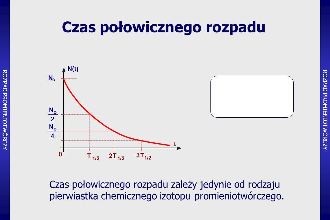 Czas połowicznego rozpadu Czas połowicznego rozpadu zależy jedynie od rodzaju pierwiastka chemicznego izotopu promieniotwórczego.