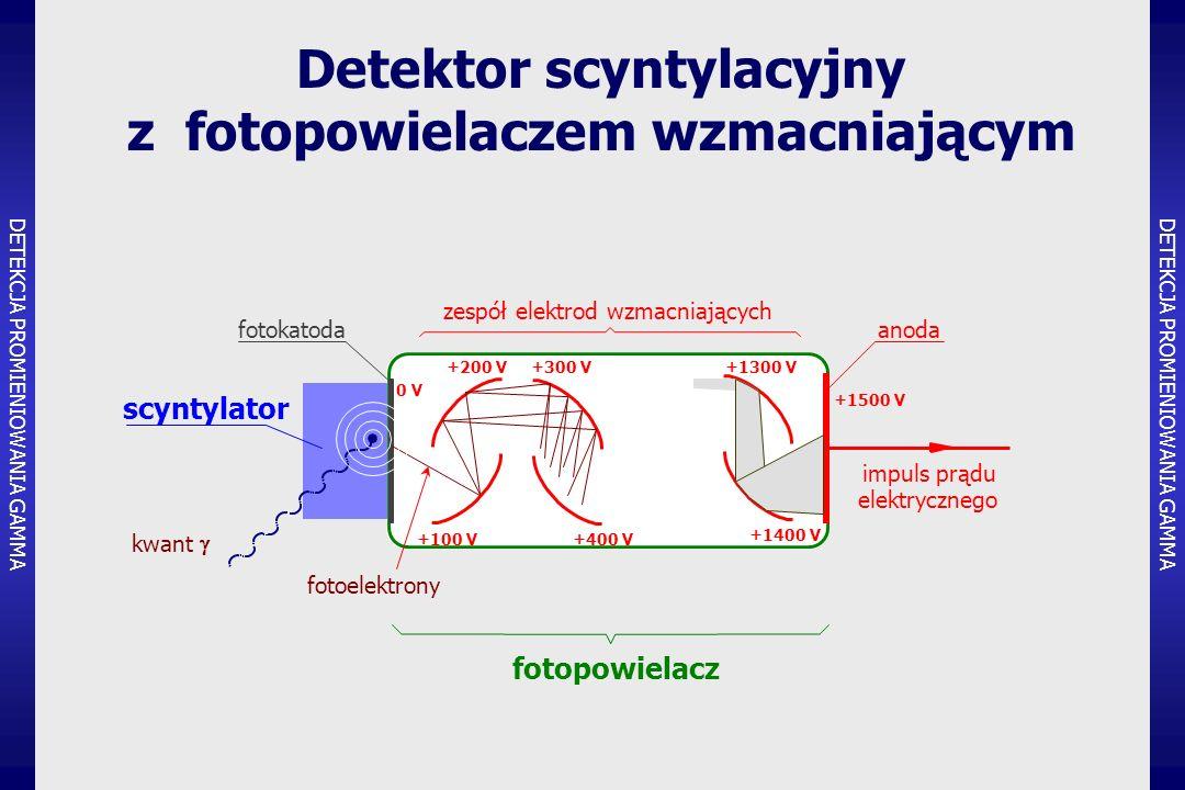 Detektor scyntylacyjny z fotopowielaczem wzmacniającym impuls prądu elektrycznego scyntylator fotokatoda 0 V +100 V +200 V+300 V +400 V +1300 V +1400 V +1500 V anoda zespół elektrod wzmacniających fotoelektrony kwant  fotopowielacz DETEKCJA PROMIENIOWANIA GAMMA