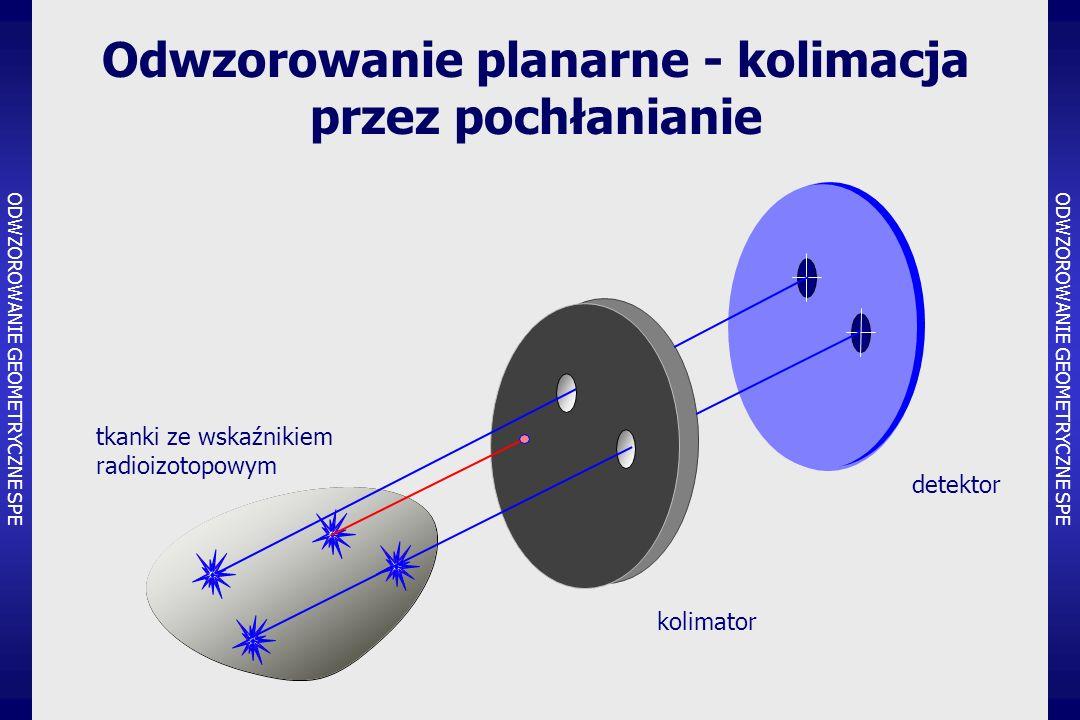 Odwzorowanie planarne - kolimacja przez pochłanianie ODWZOROWANIE GEOMETRYCZNE SPE kolimator detektor tkanki ze wskaźnikiem radioizotopowym