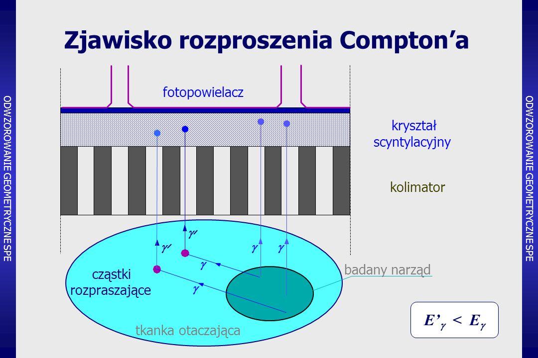 Zjawisko rozproszenia Compton'a E'  < E  fotopowielacz kryształ scyntylacyjny kolimator badany narząd tkanka otaczająca cząstki rozpraszające     
