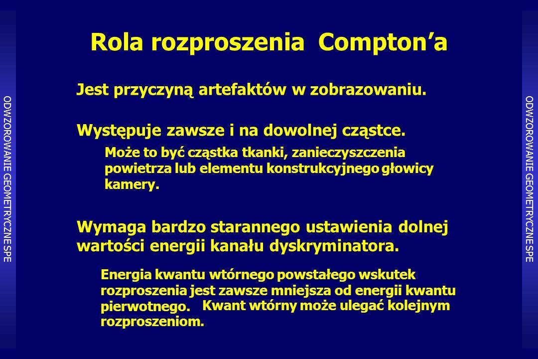Rola rozproszenia Compton'a Występuje zawsze i na dowolnej cząstce.
