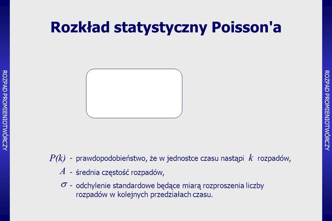 Rozkład Poisson a dla różnych średnich częstości rozpadów ROZPAD PROMIENIOTWÓRCZY