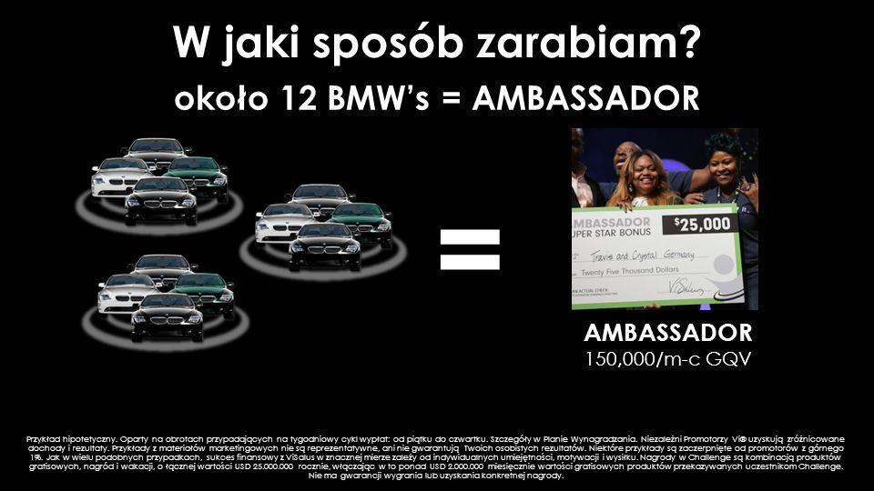 około 12 BMW's = AMBASSADOR Przykład hipotetyczny.