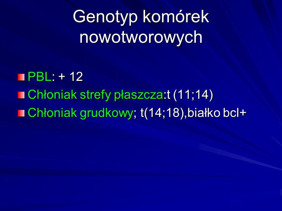 Genotyp komórek nowotworowych PBL: + 12 Chłoniak strefy płaszcza:t (11;14) Chłoniak grudkowy; t(14;18),białko bcl+