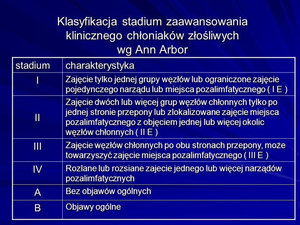 Klasyfikacja stadium zaawansowania klinicznego chłoniaków złośliwych wg Ann Arbor stadiumcharakterystyka I Zajęcie tylko jednej grupy węzłów lub ogran