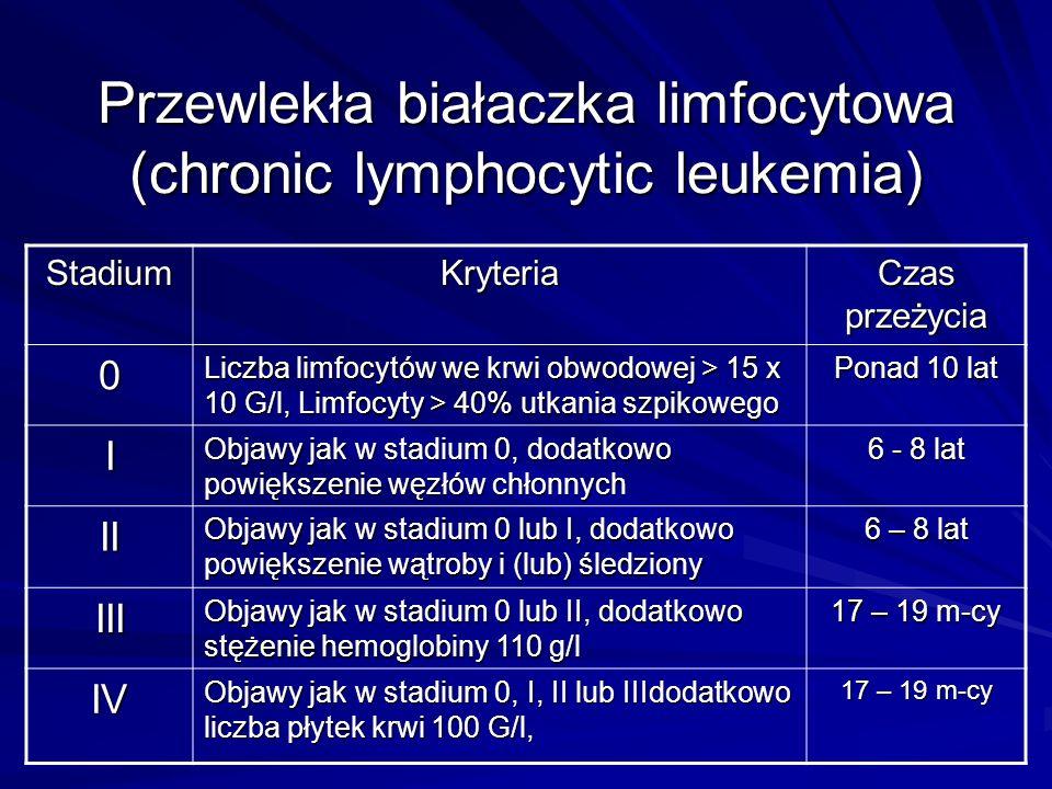 Przewlekła białaczka limfocytowa (chronic lymphocytic leukemia) StadiumKryteria Czas przeżycia 0 Liczba limfocytów we krwi obwodowej > 15 x 10 G/l, Limfocyty > 40% utkania szpikowego Ponad 10 lat I Objawy jak w stadium 0, dodatkowo powiększenie węzłów chłonnych 6 - 8 lat II Objawy jak w stadium 0 lub I, dodatkowo powiększenie wątroby i (lub) śledziony 6 – 8 lat III Objawy jak w stadium 0 lub II, dodatkowo stężenie hemoglobiny 110 g/l 17 – 19 m-cy IV Objawy jak w stadium 0, I, II lub IIIdodatkowo liczba płytek krwi 100 G/l, 17 – 19 m-cy