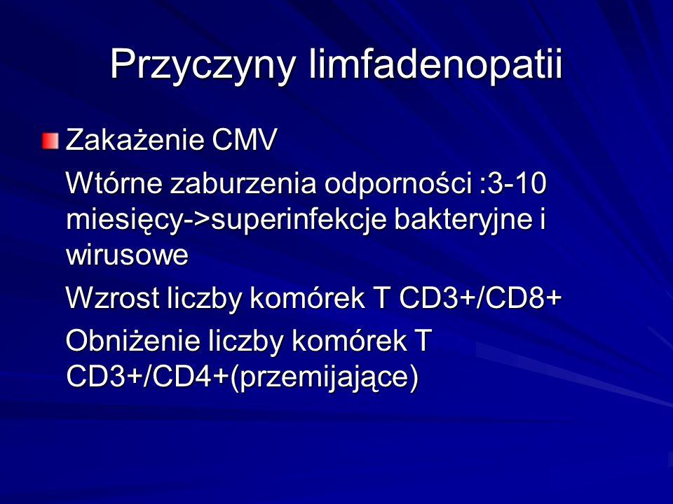 Przyczyny limfadenopatii Zakażenie CMV Wtórne zaburzenia odporności :3-10 miesięcy->superinfekcje bakteryjne i wirusowe Wtórne zaburzenia odporności :3-10 miesięcy->superinfekcje bakteryjne i wirusowe Wzrost liczby komórek T CD3+/CD8+ Wzrost liczby komórek T CD3+/CD8+ Obniżenie liczby komórek T CD3+/CD4+(przemijające) Obniżenie liczby komórek T CD3+/CD4+(przemijające)