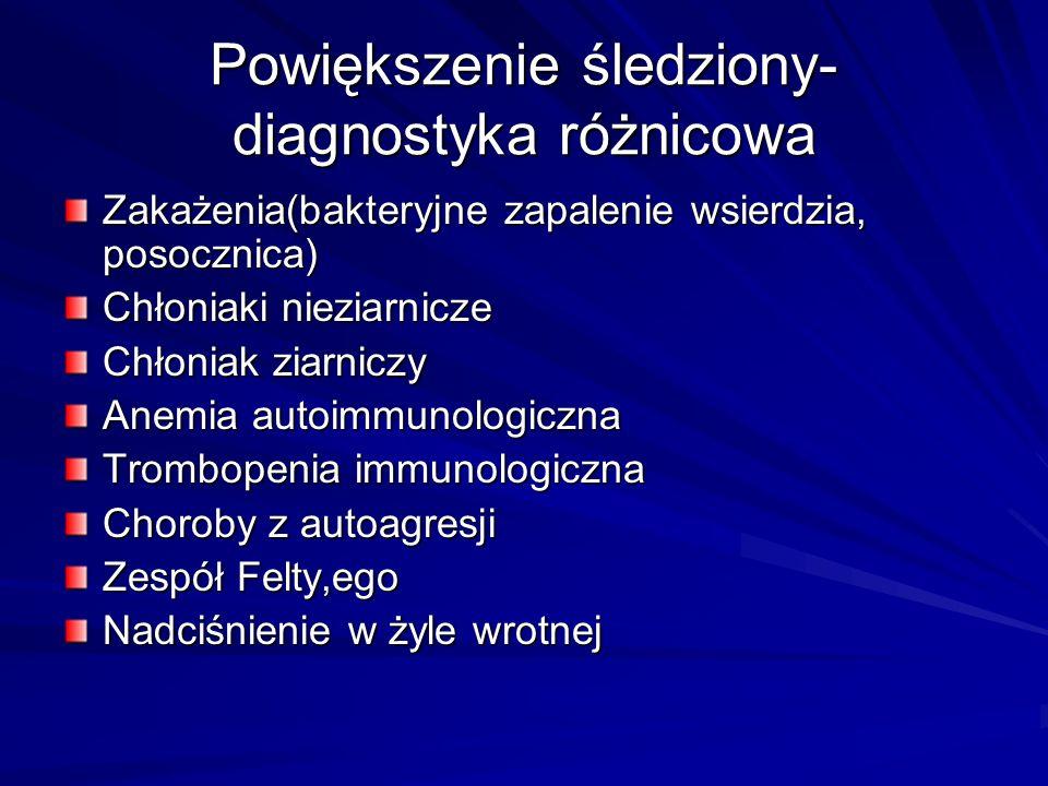 Powiększenie śledziony- diagnostyka różnicowa Zakażenia(bakteryjne zapalenie wsierdzia, posocznica) Chłoniaki nieziarnicze Chłoniak ziarniczy Anemia a