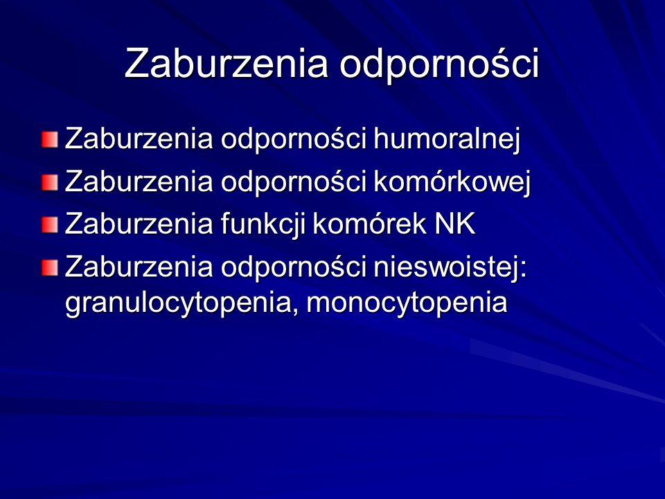 Zaburzenia odporności Zaburzenia odporności humoralnej Zaburzenia odporności komórkowej Zaburzenia funkcji komórek NK Zaburzenia odporności nieswoistej: granulocytopenia, monocytopenia