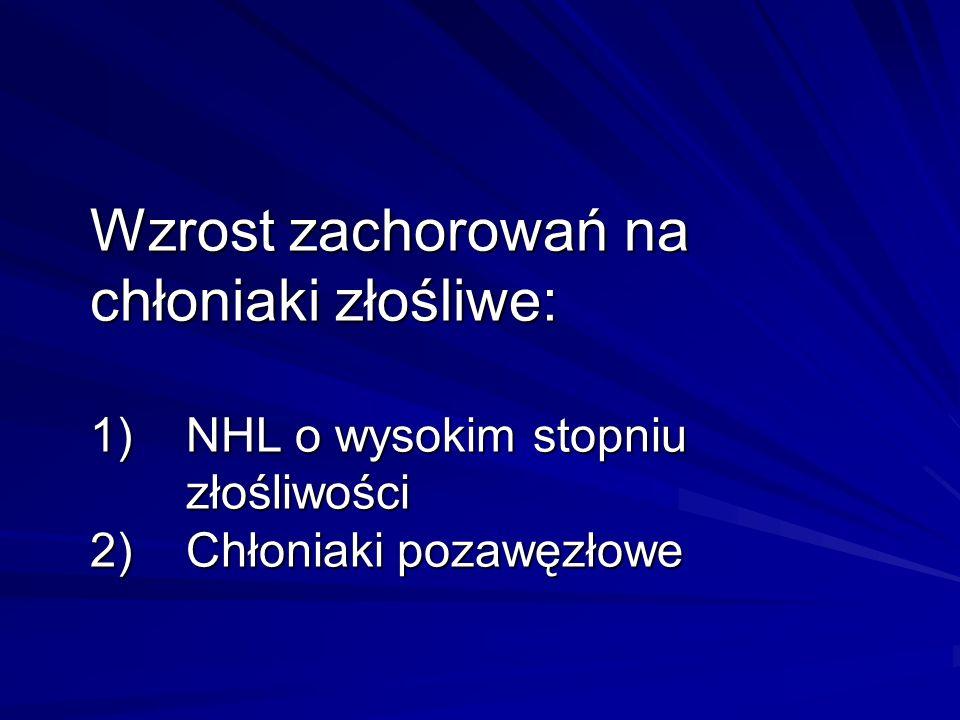 Wzrost zachorowań na chłoniaki złośliwe: 1)NHL o wysokim stopniu złośliwości 2) Chłoniaki pozawęzłowe