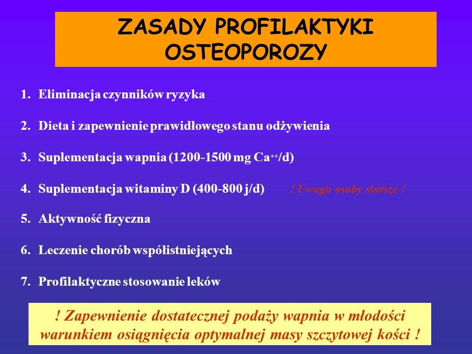 ZASADY PROFILAKTYKI OSTEOPOROZY 1.Eliminacja czynników ryzyka 2.Dieta i zapewnienie prawidłowego stanu odżywienia 3.Suplementacja wapnia (1200-1500 mg