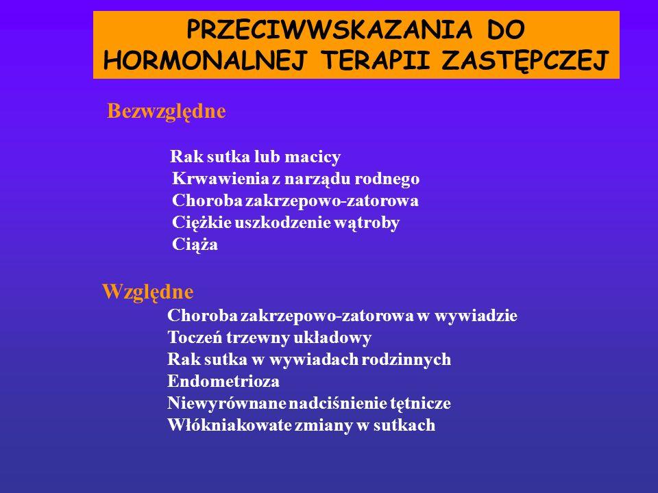 Bezwzględne Rak sutka lub macicy Krwawienia z narządu rodnego Choroba zakrzepowo-zatorowa Ciężkie uszkodzenie wątroby Ciąża PRZECIWWSKAZANIA DO HORMON