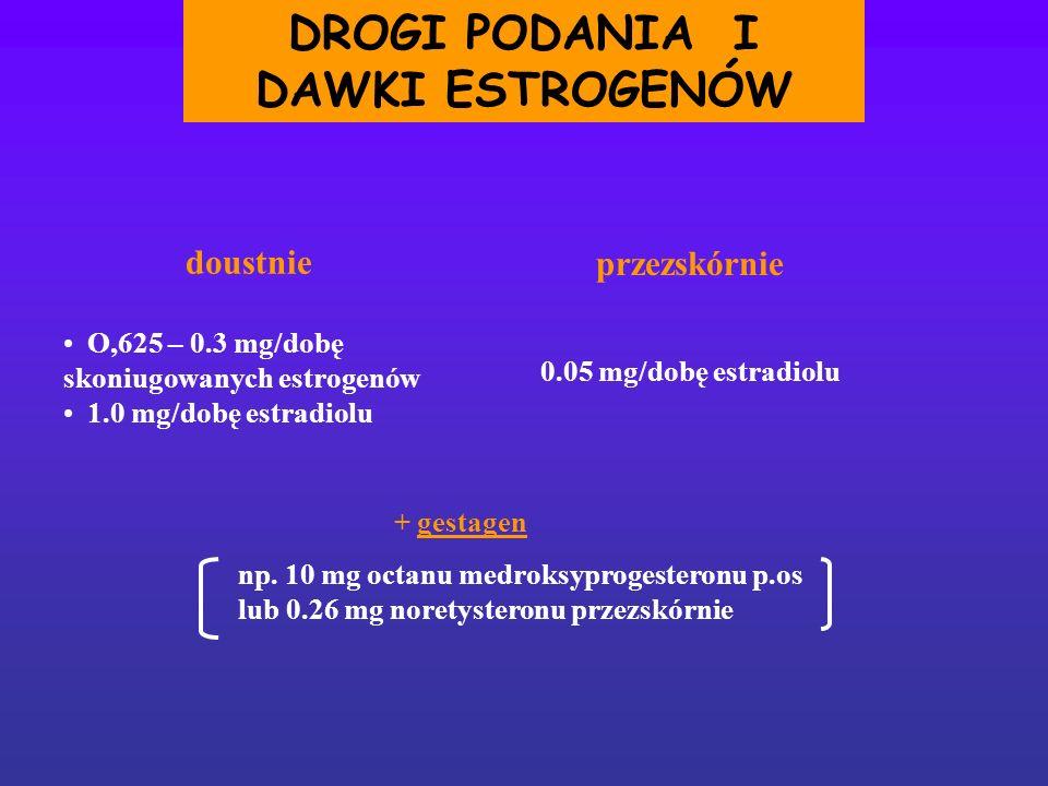 DROGI PODANIA I DAWKI ESTROGENÓW doustnie O,625 – 0.3 mg/dobę skoniugowanych estrogenów 1.0 mg/dobę estradiolu przezskórnie 0.05 mg/dobę estradiolu +