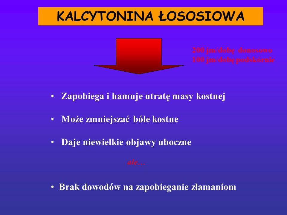 KALCYTONINA ŁOSOSIOWA Zapobiega i hamuje utratę masy kostnej Może zmniejszać bóle kostne Daje niewielkie objawy uboczne ale… Brak dowodów na zapobiega