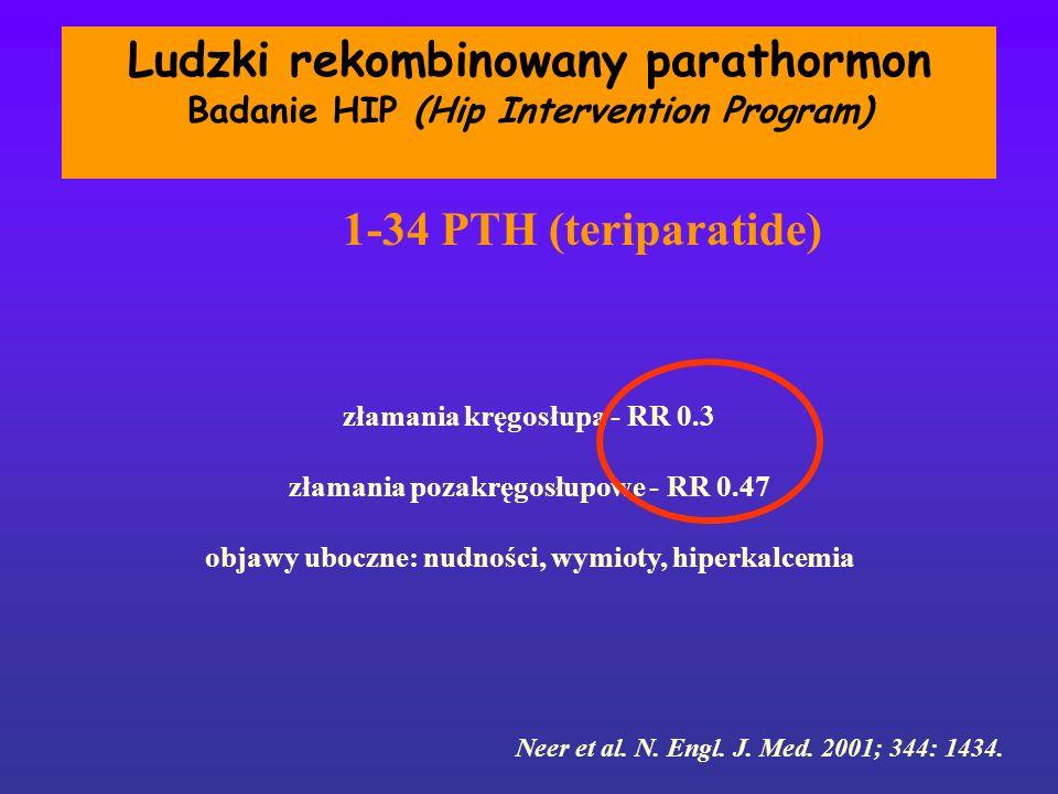 1-34 PTH (teriparatide) złamania kręgosłupa - RR 0.3 złamania pozakręgosłupowe - RR 0.47 objawy uboczne: nudności, wymioty, hiperkalcemia Neer et al.