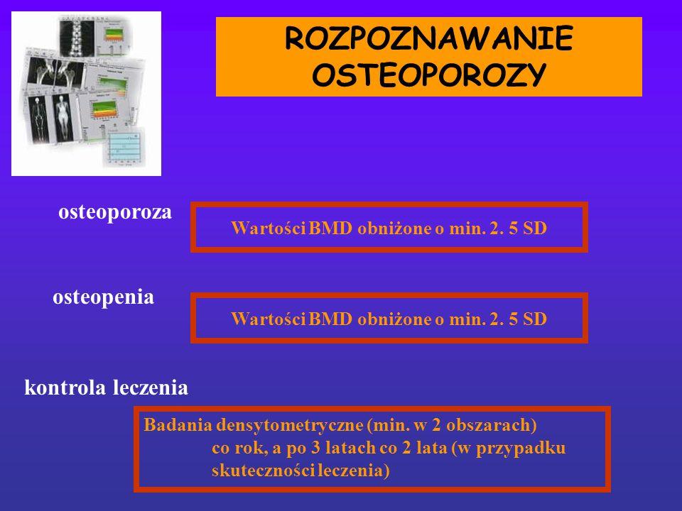 ROZPOZNAWANIE OSTEOPOROZY Wartości BMD obniżone o min. 2. 5 SD osteoporoza osteopenia Wartości BMD obniżone o min. 2. 5 SD Badania densytometryczne (m